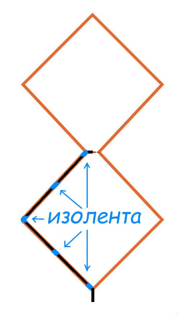 ТВ-антенна биквадрат для приёма DVB-T2 телевидения