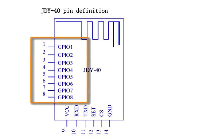 Делаем радиоуправление на радиомодуле JDY-40 без микроконтроллера